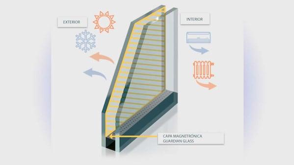 reformas integrales cocinas & baños les corts Barcelona innovalini #Cristal Guardian Sun Ventanas de aluminio carpinteria en el barrio de les corts, reforma integral cocina baño innovalini francis